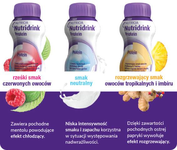Nutridrink Innowacyjne smaki prezentacja